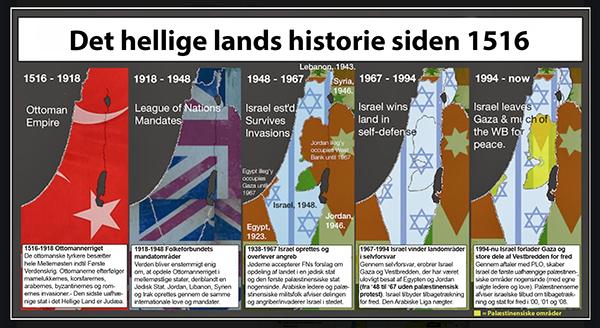 25.02.2016 – Hvem er Palæstinenserne? Lad os se sandheden i øjnene