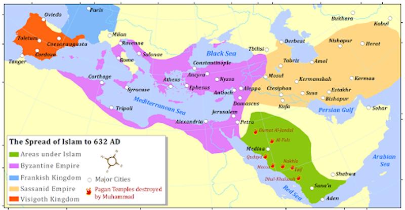 Islams spredning fra 632. Israel - ung og ældgammel. Israel-Info