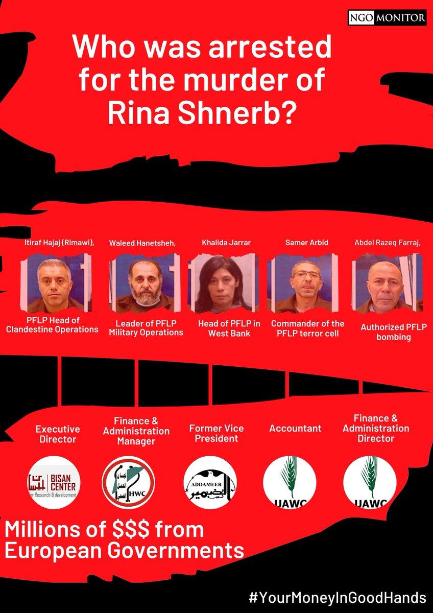 PFLP og NGO'er bag terror. NGO Monitor